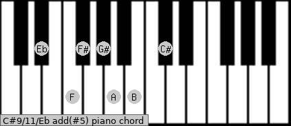C#9/11/Eb add(#5) piano chord