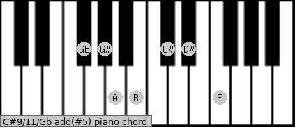 C#9/11/Gb add(#5) piano chord