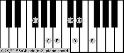 C#9/11#5/Gb add(m2) piano chord