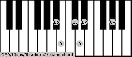 C#9/13sus/Bb add(m2) piano chord