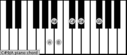 C#9\A piano chord