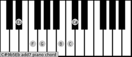 C#9b5/Eb add(7) piano chord