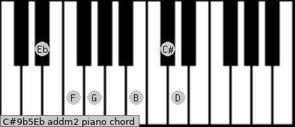 C#9b5/Eb add(m2) piano chord