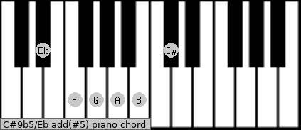 C#9b5/Eb add(#5) piano chord