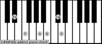 C#9#5/Eb add(m2) piano chord