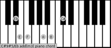 C#9#5/Eb add(m3) piano chord