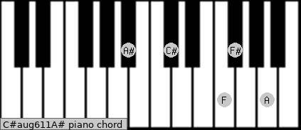 C#aug6/11/A# Piano chord chart