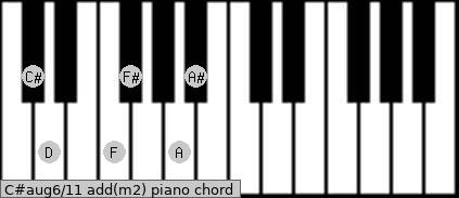C#aug6/11 add(m2) piano chord