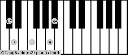 C#aug6 add(m2) piano chord