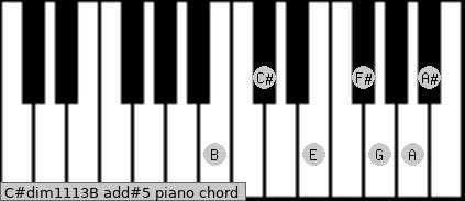 C#dim11/13/B add(#5) piano chord