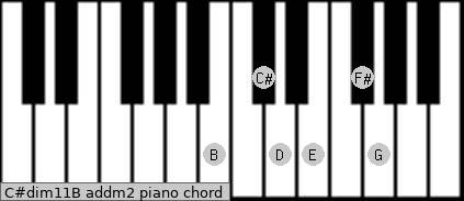 C#dim11/B add(m2) piano chord