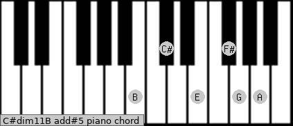 C#dim11/B add(#5) piano chord