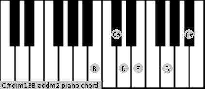 C#dim13/B add(m2) piano chord