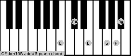 C#dim13/B add(#5) piano chord