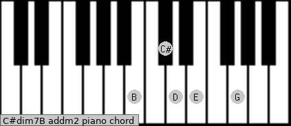 C#dim7/B add(m2) piano chord