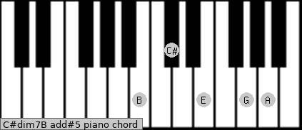 C#dim7/B add(#5) piano chord