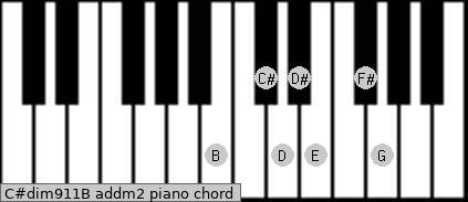 C#dim9/11/B add(m2) piano chord