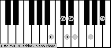C#dim9/13/B add(m2) piano chord