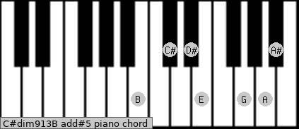 C#dim9/13/B add(#5) piano chord
