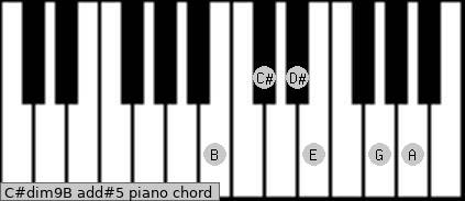 C#dim9/B add(#5) piano chord