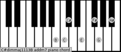 C#dim(maj11/13)/B add(m7) piano chord