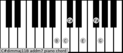 C#dim(maj11)/B add(m7) piano chord
