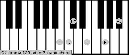 C#dim(maj13)/B add(m7) piano chord