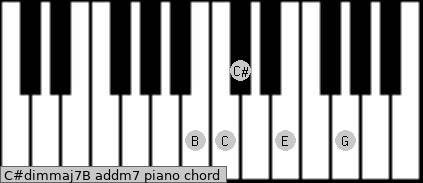 C#dim(maj7)/B add(m7) piano chord