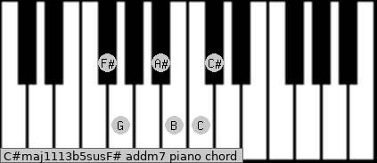 C#maj11/13b5sus/F# add(m7) piano chord