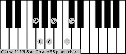 C#maj11/13b5sus/Gb add(#5) piano chord