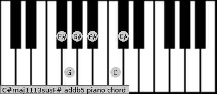 C#maj11/13sus/F# add(b5) piano chord