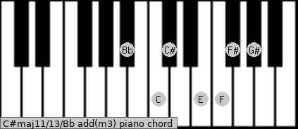 C#maj11/13/Bb add(m3) piano chord