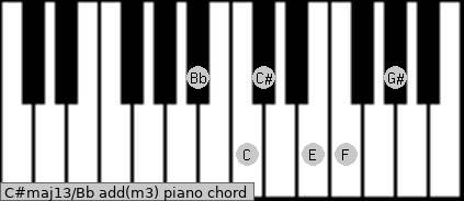 C#maj13/Bb add(m3) piano chord