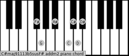 C#maj9/11/13b5sus/F# add(m2) piano chord