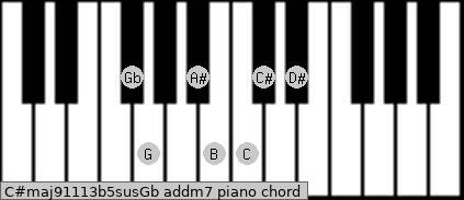 C#maj9/11/13b5sus/Gb add(m7) piano chord
