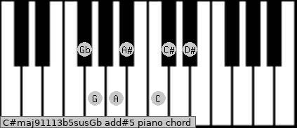 C#maj9/11/13b5sus/Gb add(#5) piano chord