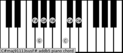 C#maj9/11/13sus/F# add(b5) piano chord