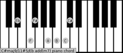 C#maj9/11#5/Eb add(m7) piano chord