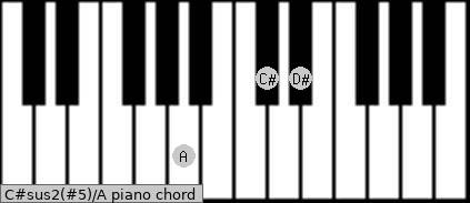 C#sus2(#5)/A piano chord