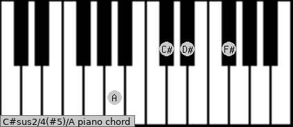 C#sus2/4(#5)/A piano chord