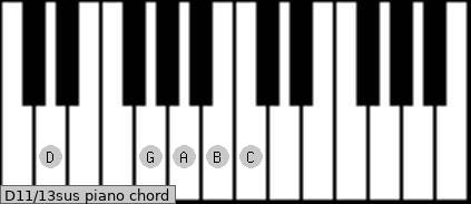 D11/13sus piano chord