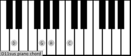 D11sus piano chord