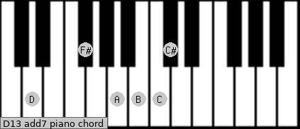D13 add(7) piano chord