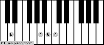 D13sus piano chord