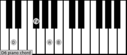 D6 Piano Chord | D sixth Charts, Sounds and Intervals