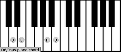 D6/9sus piano chord