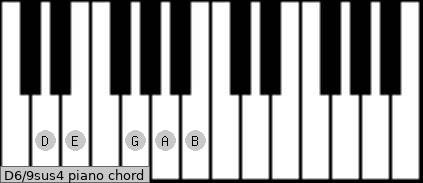D6/9sus4 piano chord