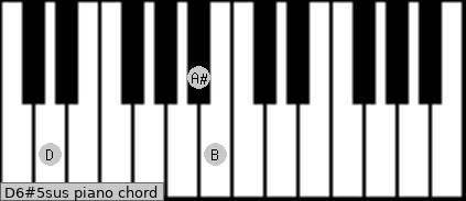 D6#5sus piano chord