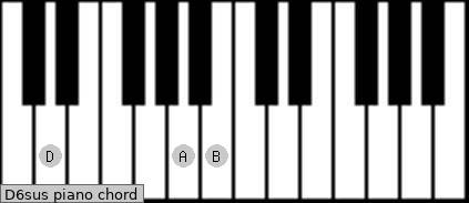 D6sus piano chord