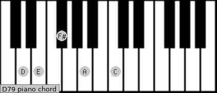 how to play a d7 chord on piano